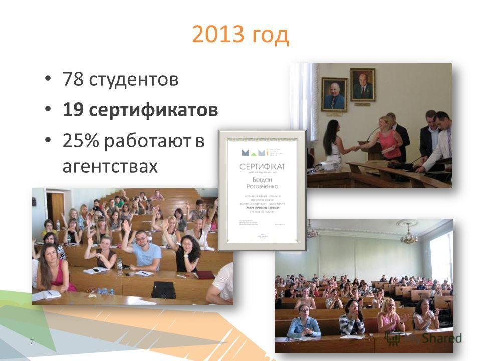 2013 год 78 студентов 19 сертификатов 25% работают в агентствах 7