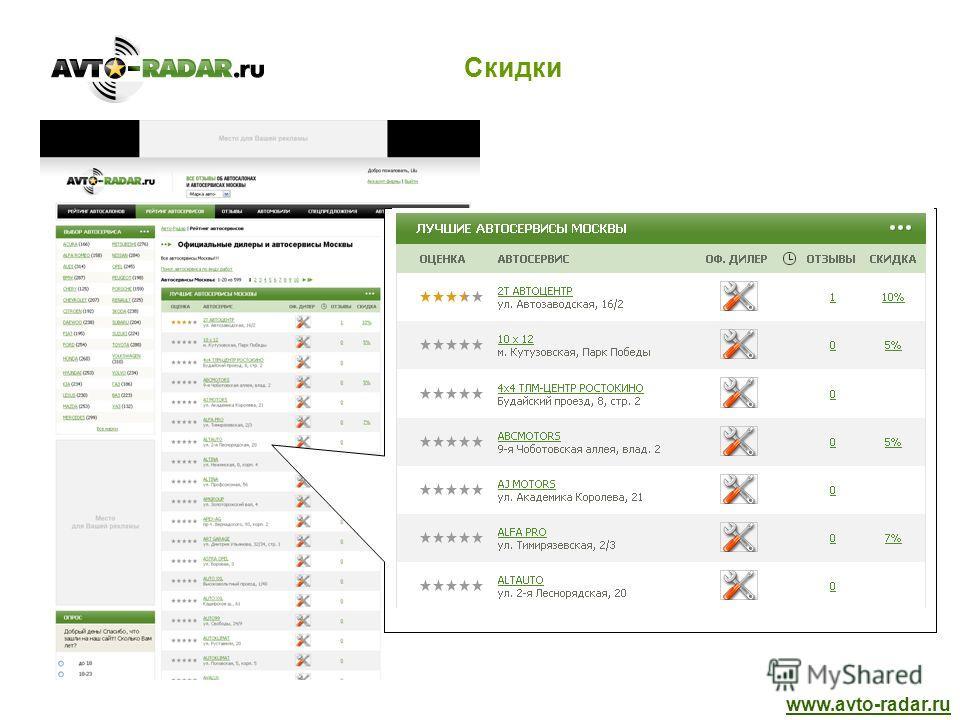 Скидки www.avto-radar.ru