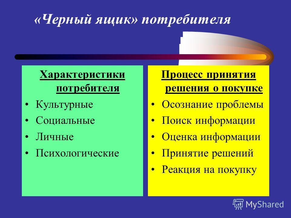 основные характеристики потребителей