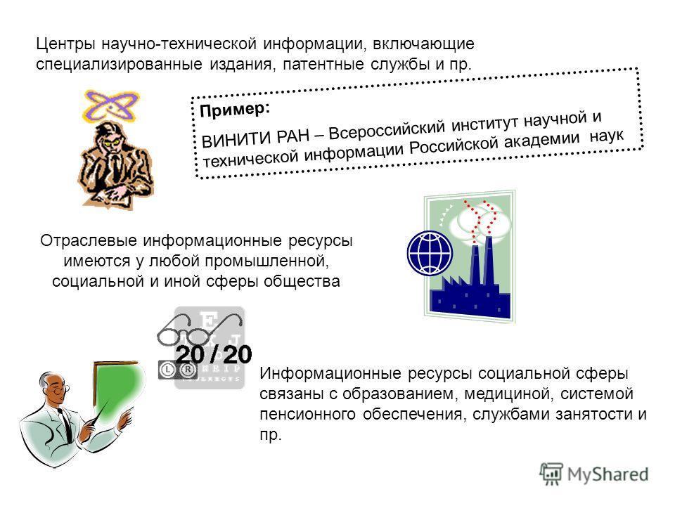 Центры научно-технической информации, включающие специализированные издания, патентные службы и пр. Пример: ВИНИТИ РАН – Всероссийский институт научной и технической информации Российской академии наук Отраслевые информационные ресурсы имеются у любо