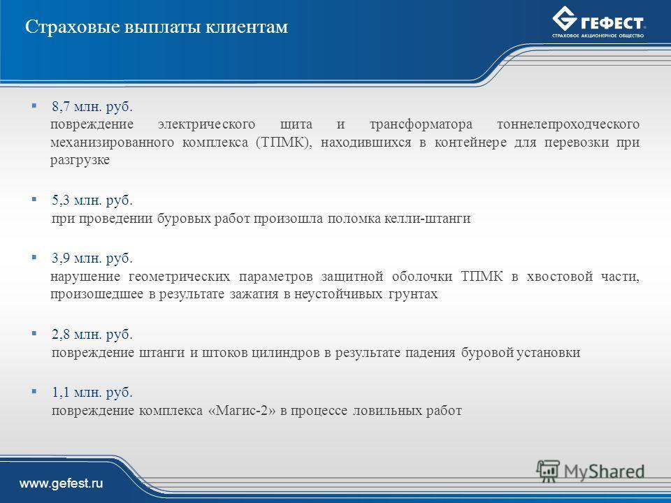 www.gefest.ru Страховые выплаты клиентам www.gefest.ru 8,7 млн. руб. повреждение электрического щита и трансформатора тоннелепроходческого механизированного комплекса (ТПМК), находившихся в контейнере для перевозки при разгрузке 5,3 млн. руб. при про