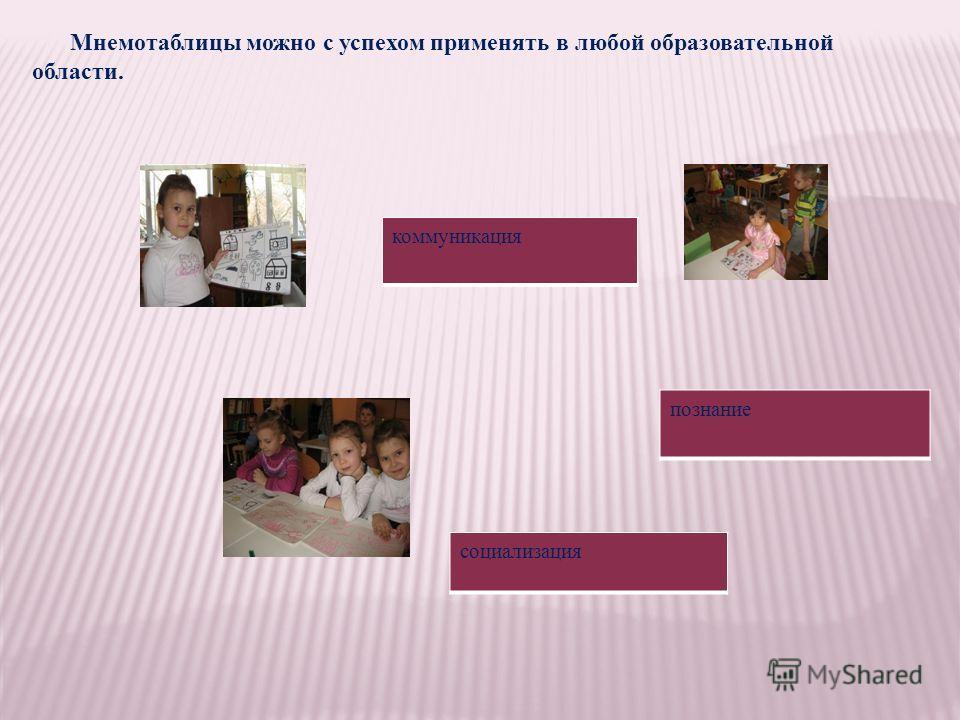 Мнемотаблицы можно с успехом применять в любой образовательной области. коммуникация социализация познание