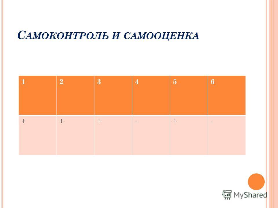 С АМОКОНТРОЛЬ И САМООЦЕНКА 123456 +++-+-