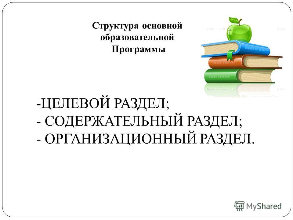 Структура основной образовательной Программы -ЦЕЛЕВОЙ РАЗДЕЛ; - СОДЕРЖАТЕЛЬНЫЙ РАЗДЕЛ; - ОРГАНИЗАЦИОННЫЙ РАЗДЕЛ.