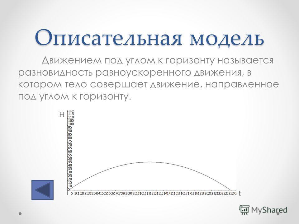 Описательная модель Движением под углом к горизонту называется разновидность равноускоренного движения, в котором тело совершает движение, направленное под углом к горизонту. Н t