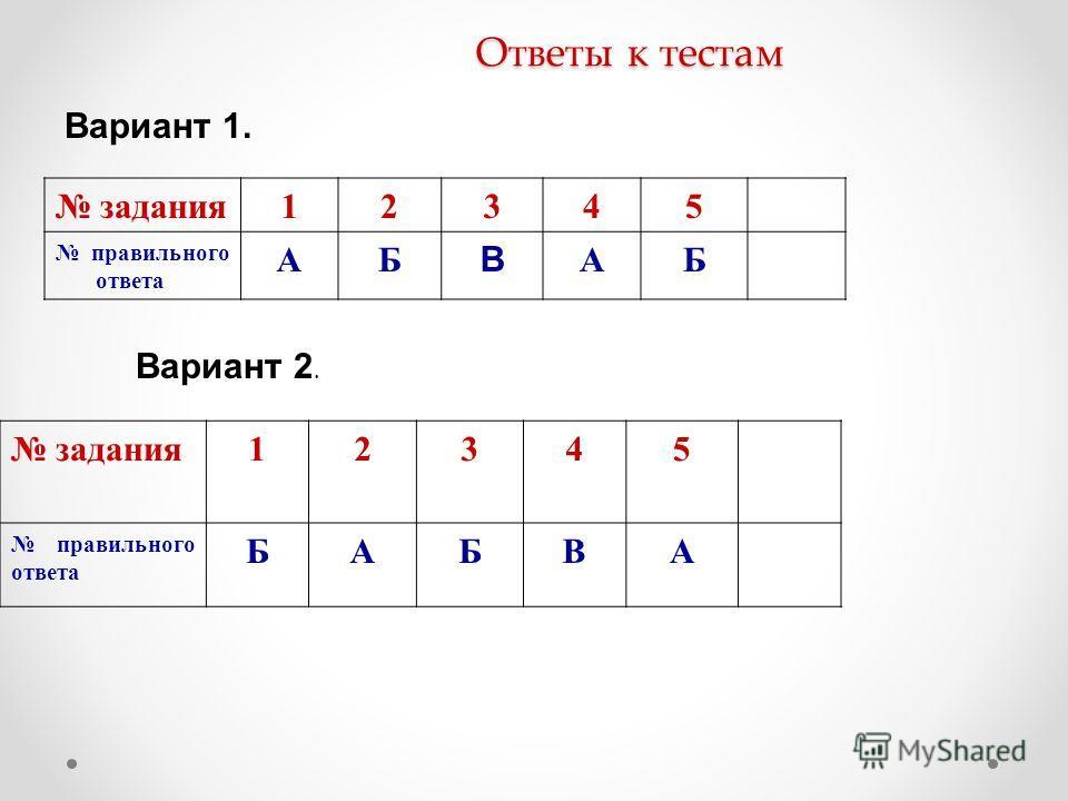 Ответы к тестам задания 12345 правильного ответа БАБВА Вариант 1. задания 12345 правильного ответа AБ В АБ Вариант 2.