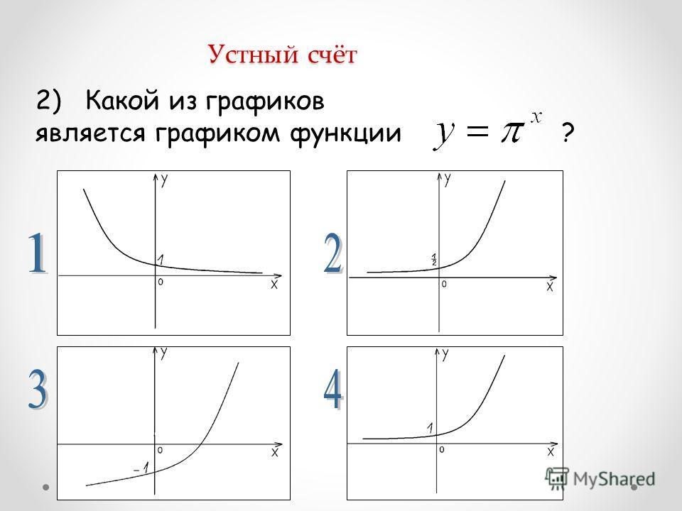 Устный счёт 2) Какой из графиков является графиком функции ?