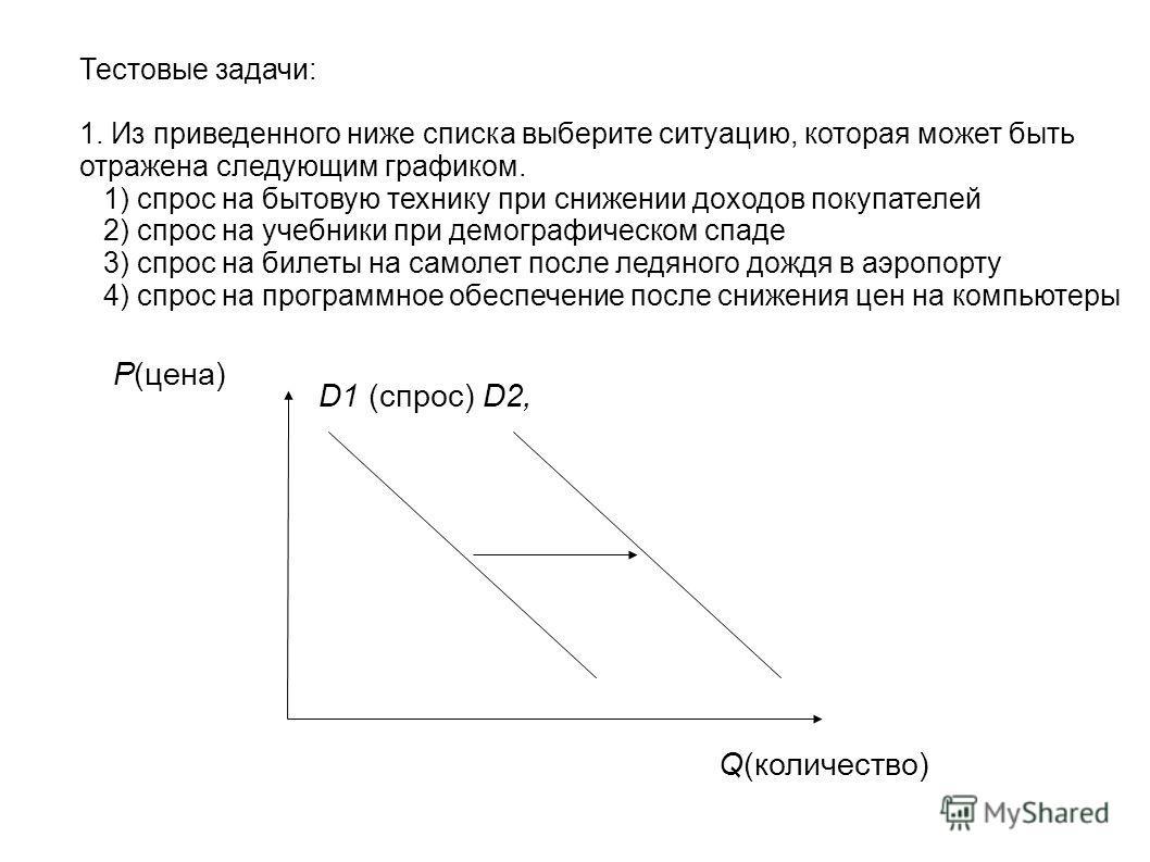 Тестовые задачи: 1. Из приведенного ниже списка выберите ситуацию, которая может быть отражена следующим графиком. 1) спрос на бытовую технику при снижении доходов покупателей 2) спрос на учебники при демографическом спаде 3) спрос на билеты на самол