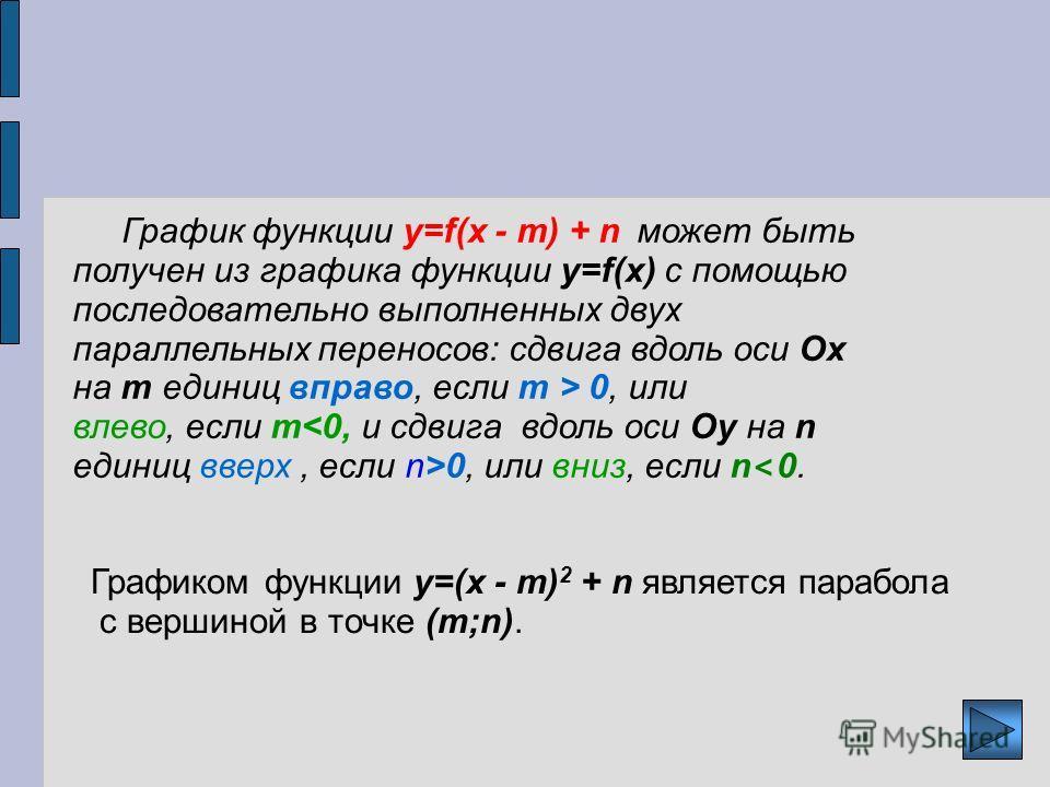 m графика: