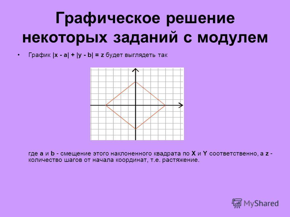 Графическое решение некоторых заданий с модулем График |x - a| + |y - b| = z будет выглядеть так где a и b - смещение этого наклоненного квадрата по X и Y соответственно, а z - количество шагов от начала координат, т.е. растяжение.
