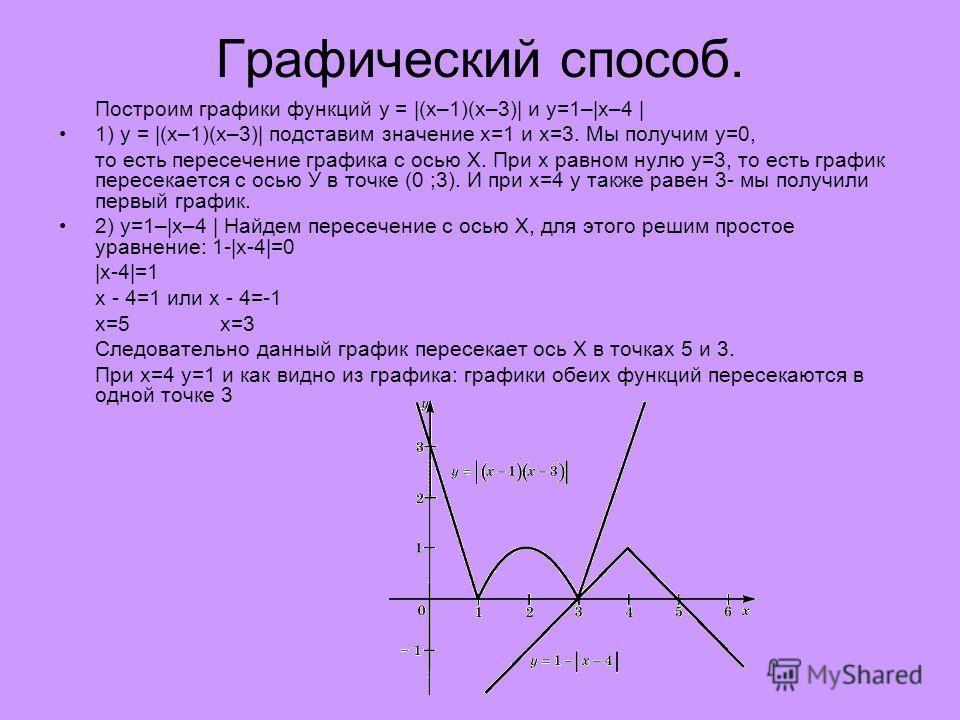 Графический способ. Построим графики функций y = |(x–1)(x–3)| и y=1–|x–4 | 1) y = |(x–1)(x–3)| подставим значение х=1 и х=3. Мы получим у=0, то есть пересечение графика с осью Х. При х равном нулю у=3, то есть график пересекается с осью У в точке (0