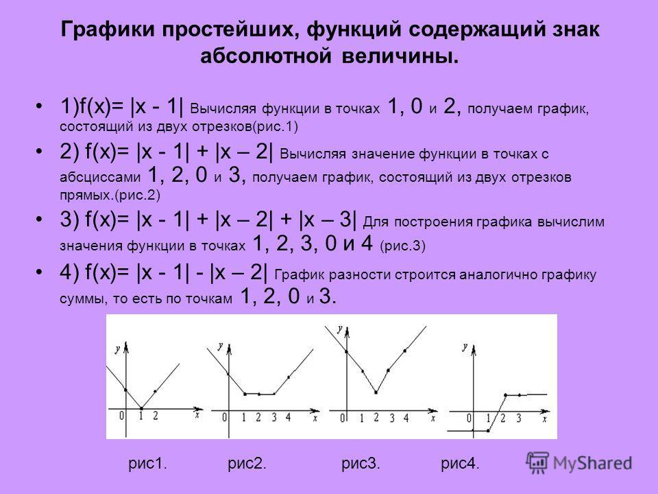 Графики простейших, функций содержащий знак абсолютной величины. 1)f(x)= |x - 1| Вычисляя функции в точках 1, 0 и 2, получаем график, состоящий из двух отрезков(рис.1) 2) f(x)= |x - 1| + |x – 2| Вычисляя значение функции в точках с абсциссами 1, 2, 0