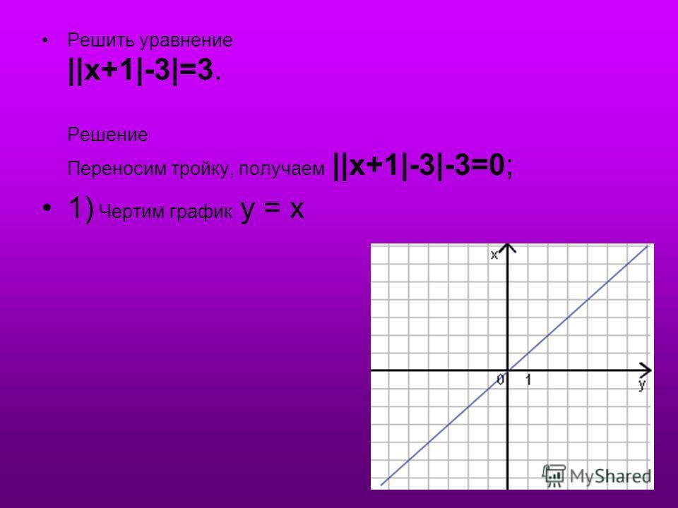 Решить уравнение ||x+1|-3|=3. Решение Переносим тройку, получаем ||x+1|-3|-3=0; 1) Чертим график y = x
