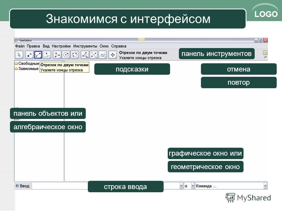 LOGO Знакомимся с интерфейсом панель инструментов отмена повтор подсказки алгебраическое окно графическое окно или панель объектов или строка ввода геометрическое окно