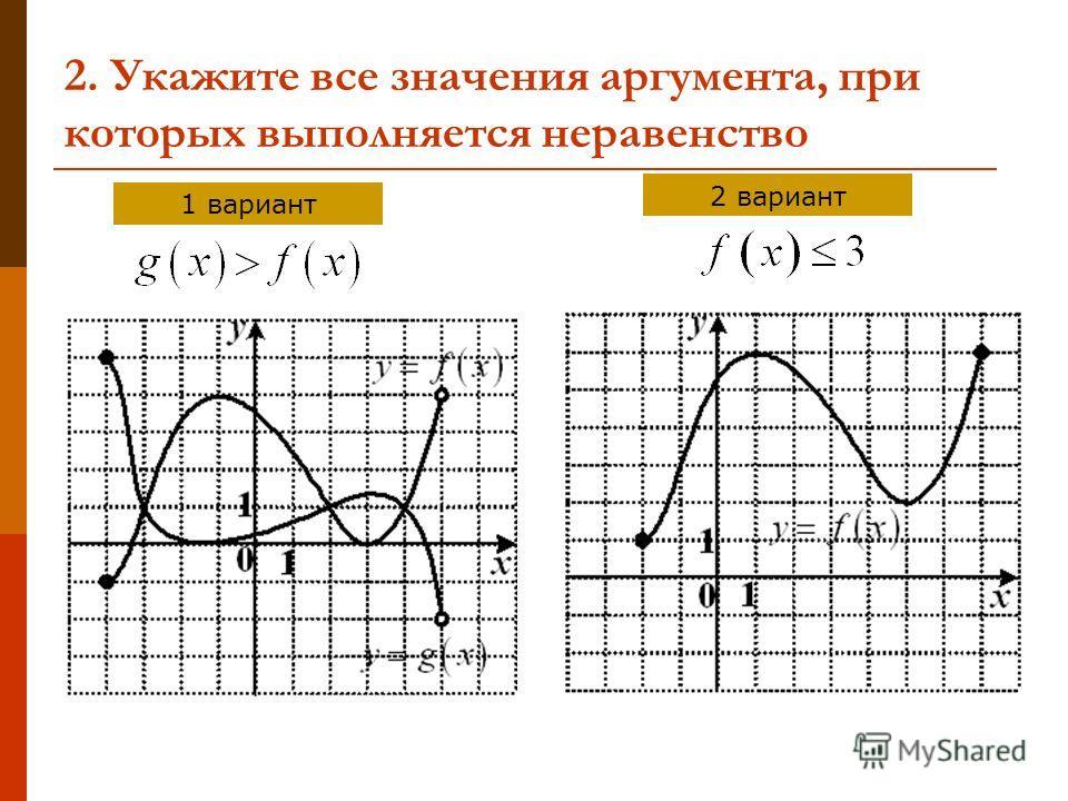 2. Укажите все значения аргумента, при которых выполняется неравенство 1 вариант 2 вариант