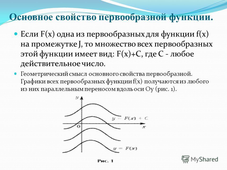 Основное свойство первообразной функции. Если F(х) одна из первообразных для функции f(х) на промежутке J, то множество всех первообразных этой функции имеет вид: F(х)+С, где С - любое действительное число. Геометрический смысл основного свойства пер