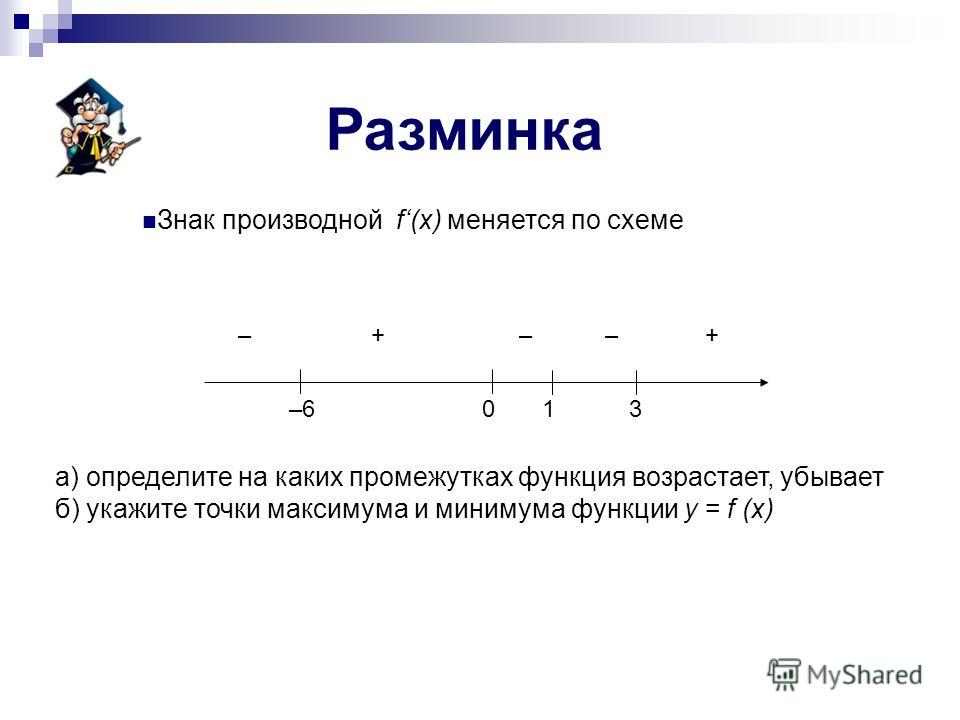 – + – – + –6 0 1 3 Разминка Знак производной f(х) меняется по схеме а) определите на каких промежутках функция возрастает, убывает б) укажите точки максимума и минимума функции у = f (х)