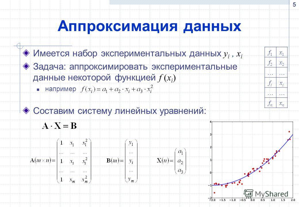 Аппроксимация данных Имеется набор экспериментальных данных y i, x i Задача: аппроксимировать экспериментальные данные некоторой функцией f (x i ) например Составим систему линейных уравнений: 5 f1f1 x1x1 f2f2 x2x2 …… fifi xixi …… fnfn xnxn