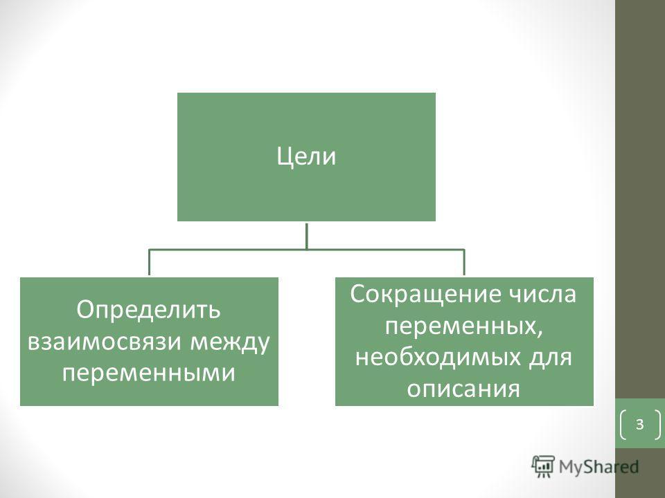 Цели Определить взаимосвязи между переменными Сокращение числа переменных, необходимых для описания 3
