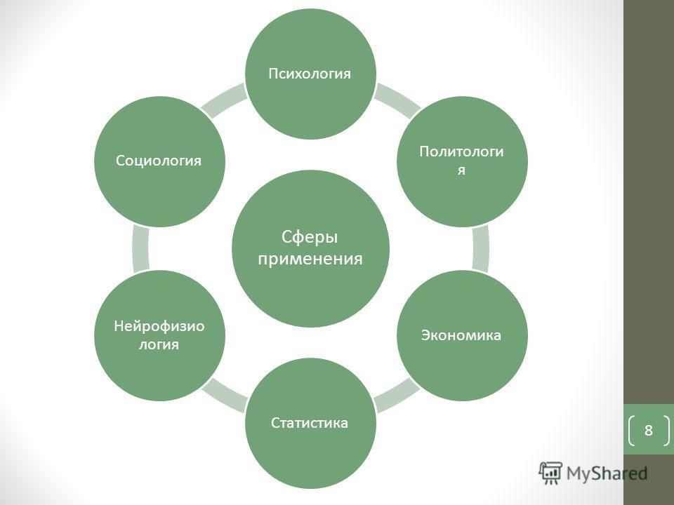 8 Сферы применения Психология Политологи я Экономика Статистика Нейрофизио логия Социология