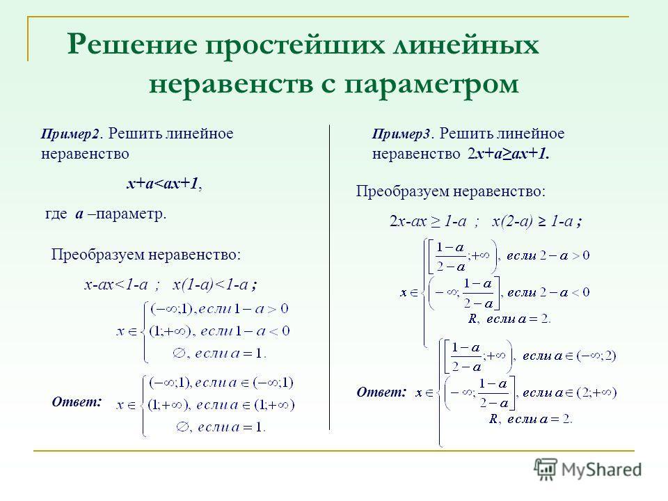 Решение простейших линейных неравенств с параметром Пример 3. Решить линейное неравенство 2x+aax+1. Пример 2. Решить линейное неравенство x+a