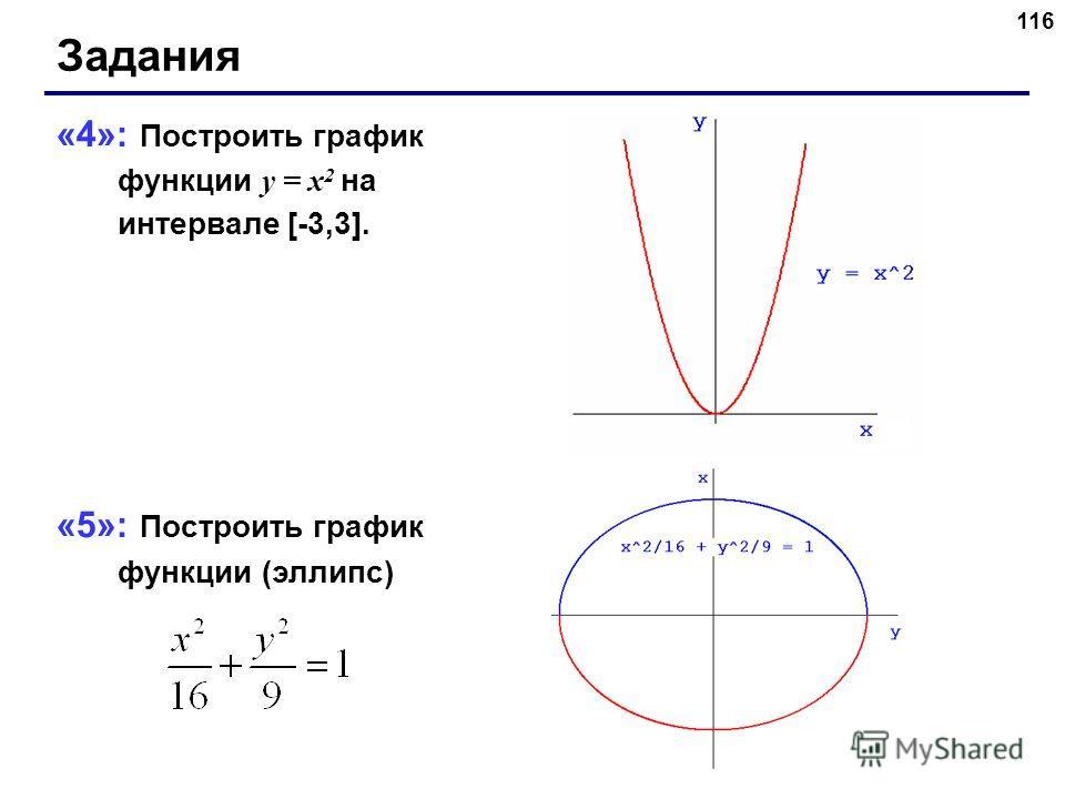 116 Задания «4»: Построить график функции y = x 2 на интервале [-3,3]. «5»: Построить график функции (эллипс)