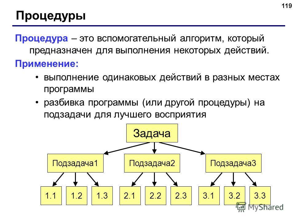 119 Процедуры Процедура – это вспомогательный алгоритм, который предназначен для выполнения некоторых действий. Применение: выполнение одинаковых действий в разных местах программы разбивка программы (или другой процедуры) на подзадачи для лучшего во