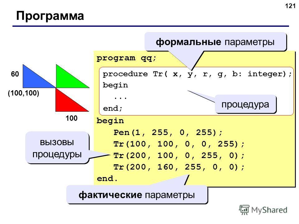121 Программа program qq; begin Pen(1, 255, 0, 255); Tr(100, 100, 0, 0, 255); Tr(200, 100, 0, 255, 0); Tr(200, 160, 255, 0, 0); end. program qq; begin Pen(1, 255, 0, 255); Tr(100, 100, 0, 0, 255); Tr(200, 100, 0, 255, 0); Tr(200, 160, 255, 0, 0); end