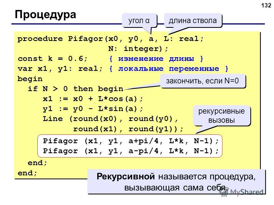 132 Процедура угол α длина ствола procedure Pifagor(x0, y0, a, L: real; N: integer); const k = 0.6; { изменение длины } var x1, y1: real; { локальные переменные } begin if N > 0 then begin x1 := x0 + L*cos(a); y1 := y0 - L*sin(a); Line (round(x0), ro
