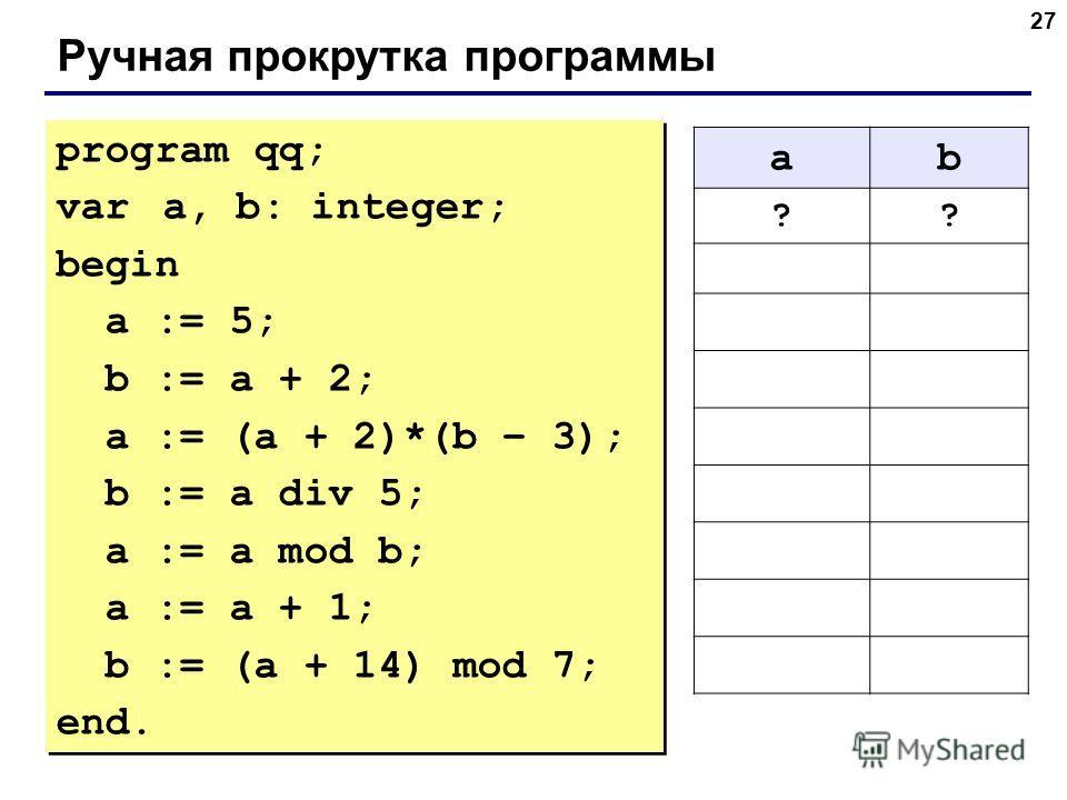 27 Ручная прокрутка программы program qq; var a, b: integer; begin a := 5; b := a + 2; a := (a + 2)*(b – 3); b := a div 5; a := a mod b; a := a + 1; b := (a + 14) mod 7; end. program qq; var a, b: integer; begin a := 5; b := a + 2; a := (a + 2)*(b –