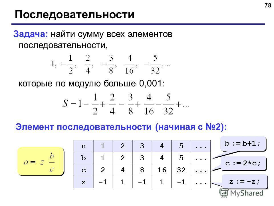 78 Последовательности Задача: найти сумму всех элементов последовательности, которые по модулю больше 0,001: Элемент последовательности (начиная с 2): n12345... b12345 c2481632... z1 1... b := b+1; c := 2*c; z := -z;