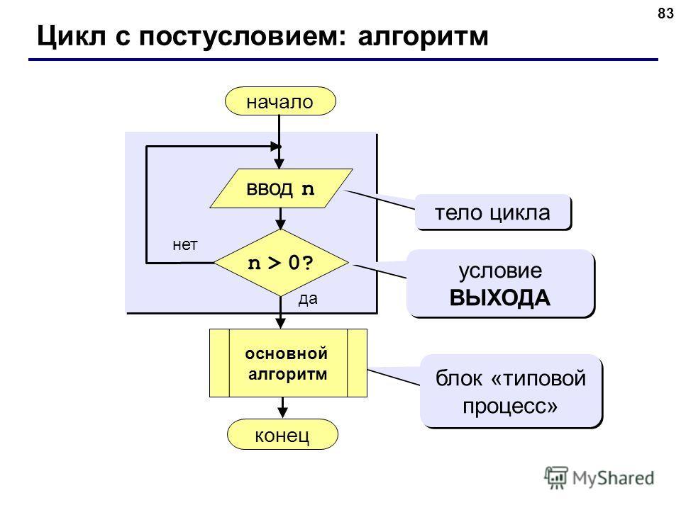 83 Цикл с постусловием: алгоритм начало конец да нет n > 0? тело цикла условие ВЫХОДА блок «типовой процесс» ввод n основной алгоритм