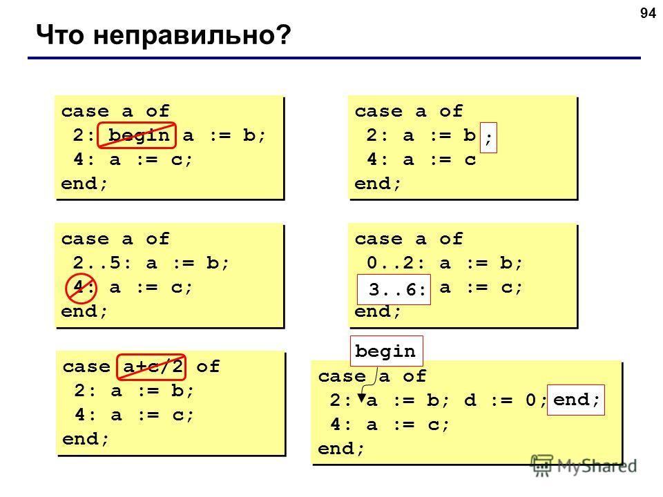 94 Что неправильно? case a of 2: begin a := b; 4: a := c; end; case a of 2: begin a := b; 4: a := c; end; case a of 2: a := b 4: a := c end; case a of 2: a := b 4: a := c end; ; case a of 2..5: a := b; 4: a := c; end; case a of 2..5: a := b; 4: a :=
