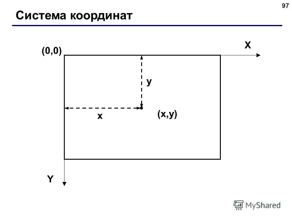 97 Система координат (0,0) (x,y)(x,y) X Y x y