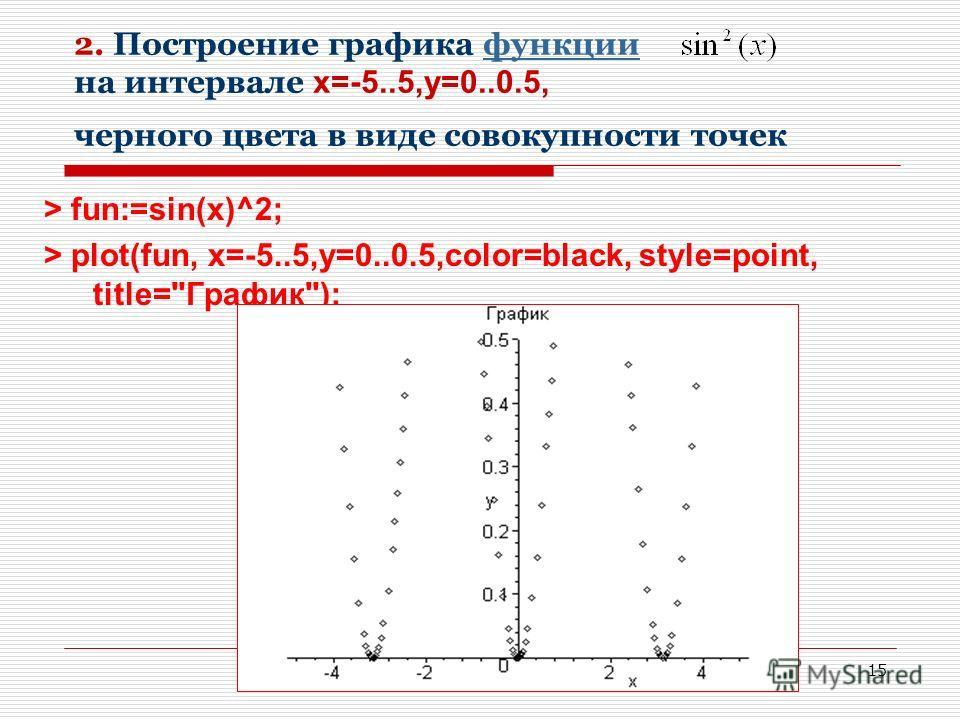 15 2. Построение графика функции на интервале x=-5..5,y=0..0.5, черного цвета в виде совокупности точекфункции > fun:=sin(x)^2; > plot(fun, x=-5..5,y=0..0.5,color=black, style=point, title=График);