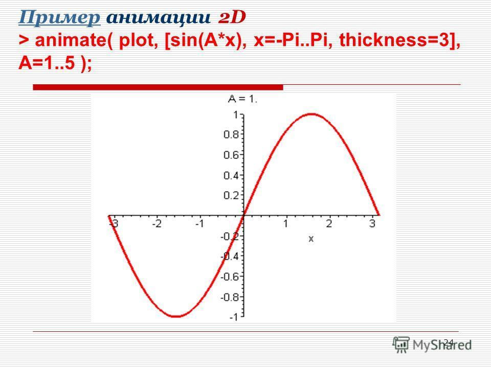 24 Пример Пример анимации 2D > animate( plot, [sin(A*x), x=-Pi..Pi, thickness=3], A=1..5 );