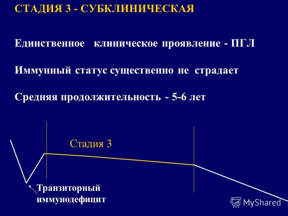 Транзиторный иммунодефицит Стадия 3 СТАДИЯ 3 - СУБКЛИНИЧЕСКАЯ Единственное клиническое проявление - ПГЛ Иммунный статус существенно не страдает Средняя продолжительность - 5-6 лет