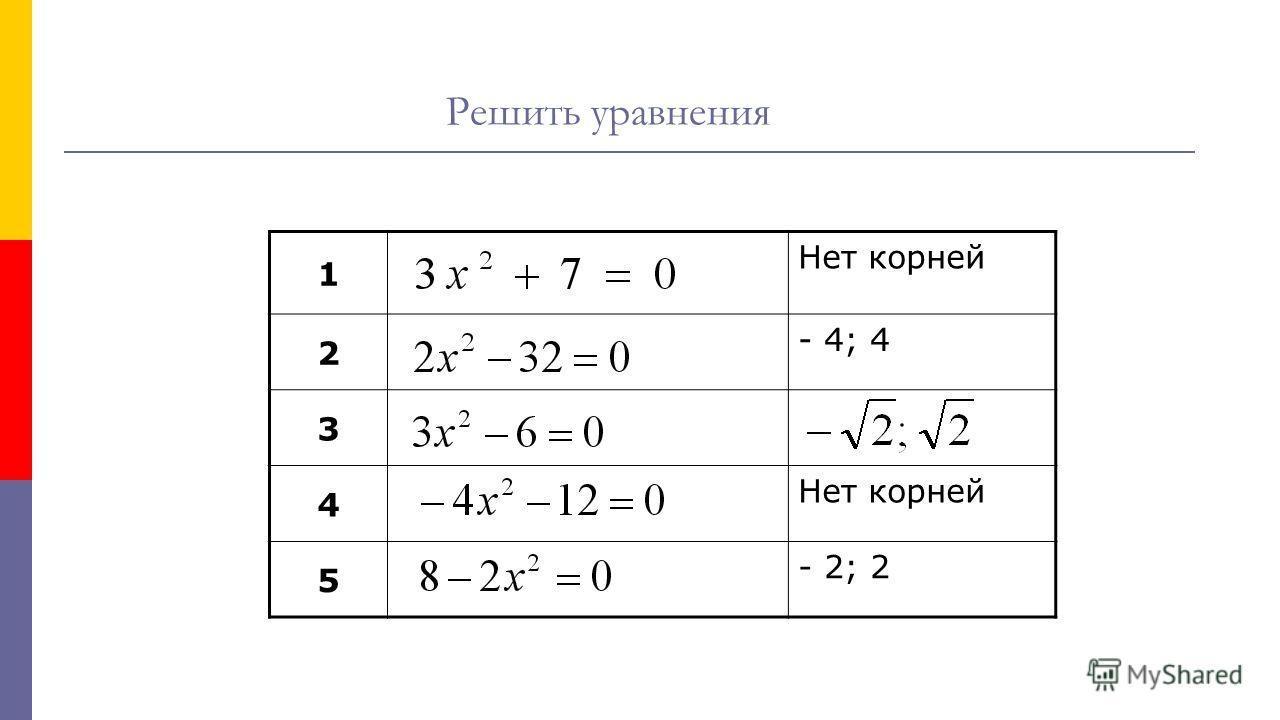 Решить уравнения 1 Нет корней 2 - 4; 4 3 4 Нет корней 5 - 2; 2