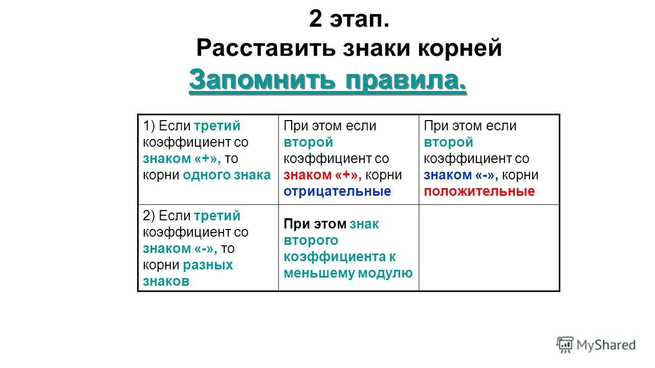 Запомнить правила. 2 этап. Расставить знаки корней 1) Если третий коэффициент со знаком «+», то корни одного знака При этом если второй коэффициент со знаком «+», корни отрицательные При этом если второй коэффициент со знаком «-», корни положительные