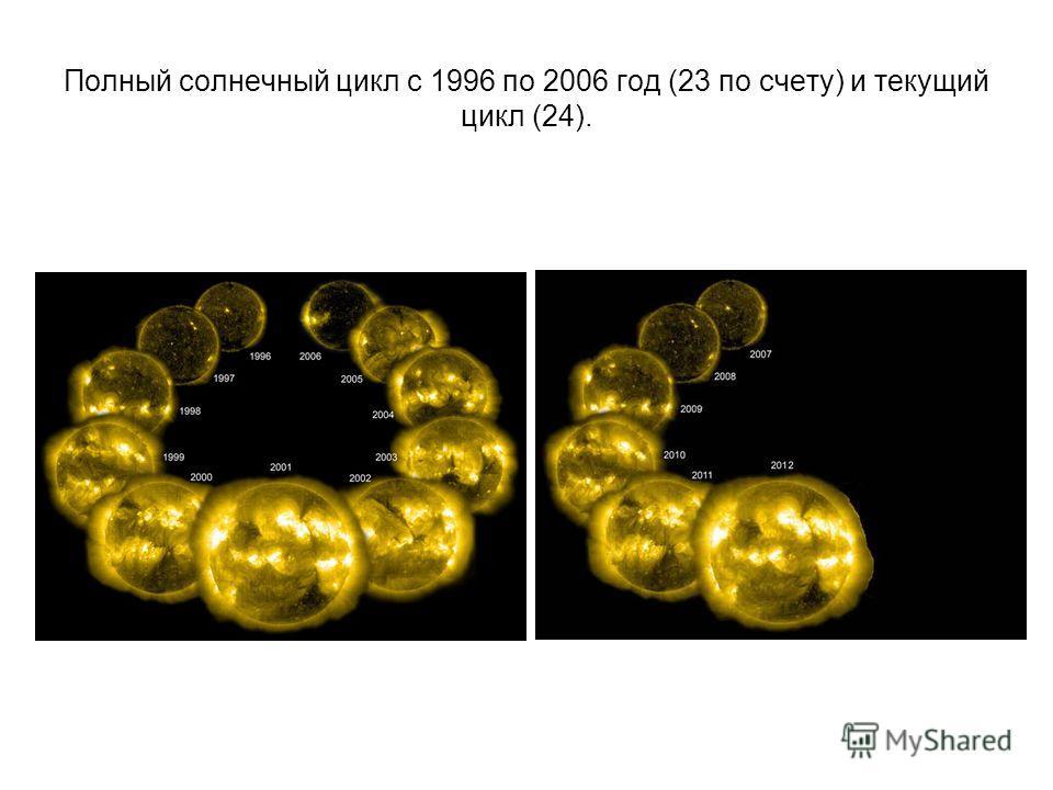 Полный солнечный цикл с 1996 по 2006 год (23 по счету) и текущий цикл (24).