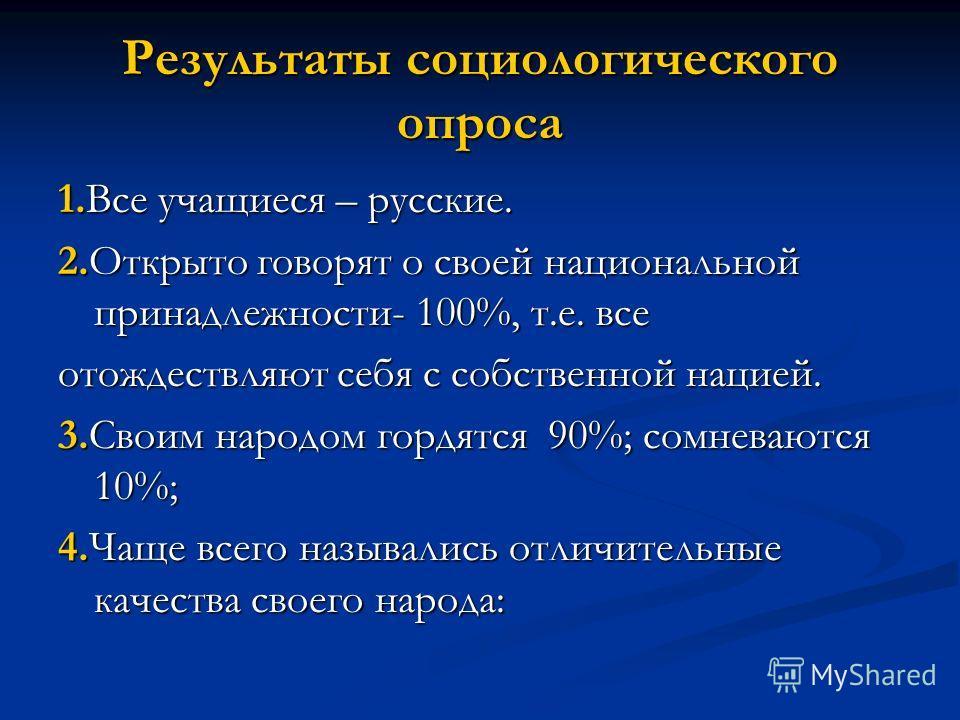 Результаты социологического опроса 1. Все учащиеся – русские. 2. Открыто говорят о своей национальной принадлежности- 100%, т.е. все отождествляют себя с собственной нацией. 3. Своим народом гордятся 90%; сомневаются 10%; 4. Чаще всего назывались отл