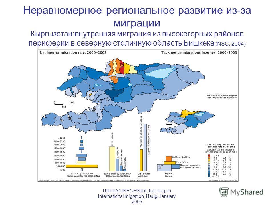 UNFPA/UNECE/NIDI: Training on international migration, Haug, January 2005 Неравномерное региональное развитие из-за миграции Кыргызстан:внутренняя миграция из высокогорных районов периферии в северную столичную область Бишкека (NSC, 2004)