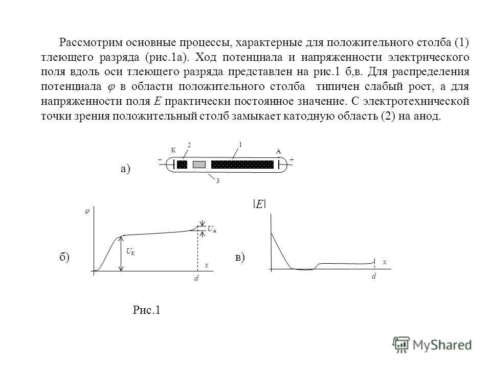 Рассмотрим основные процессы, характерные для положительного столба (1) тлеющего разряда (рис.1 а). Ход потенциала и напряженности электрического поля вдоль оси тлеющего разряда представлен на рис.1 б,в. Для распределения потенциала в области положит