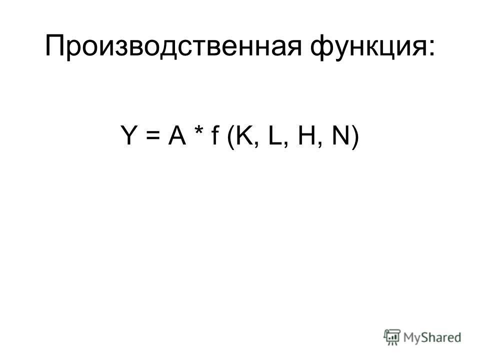 Производственная функция: Y = A * f (K, L, H, N)