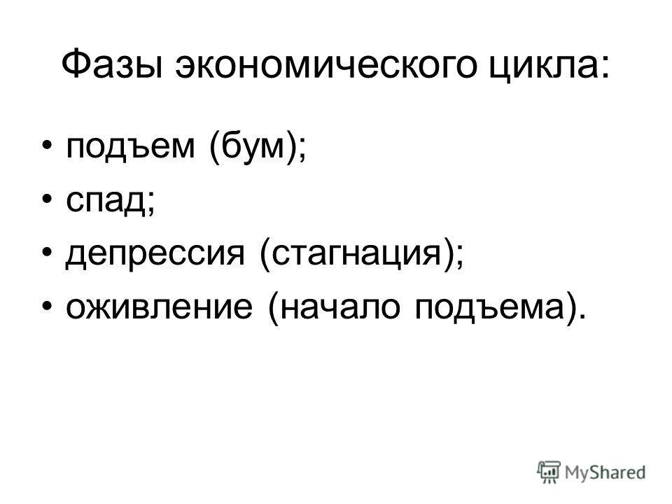 Фазы экономического цикла: подъем (бум); спад; депрессия (стагнация); оживление (начало подъема).