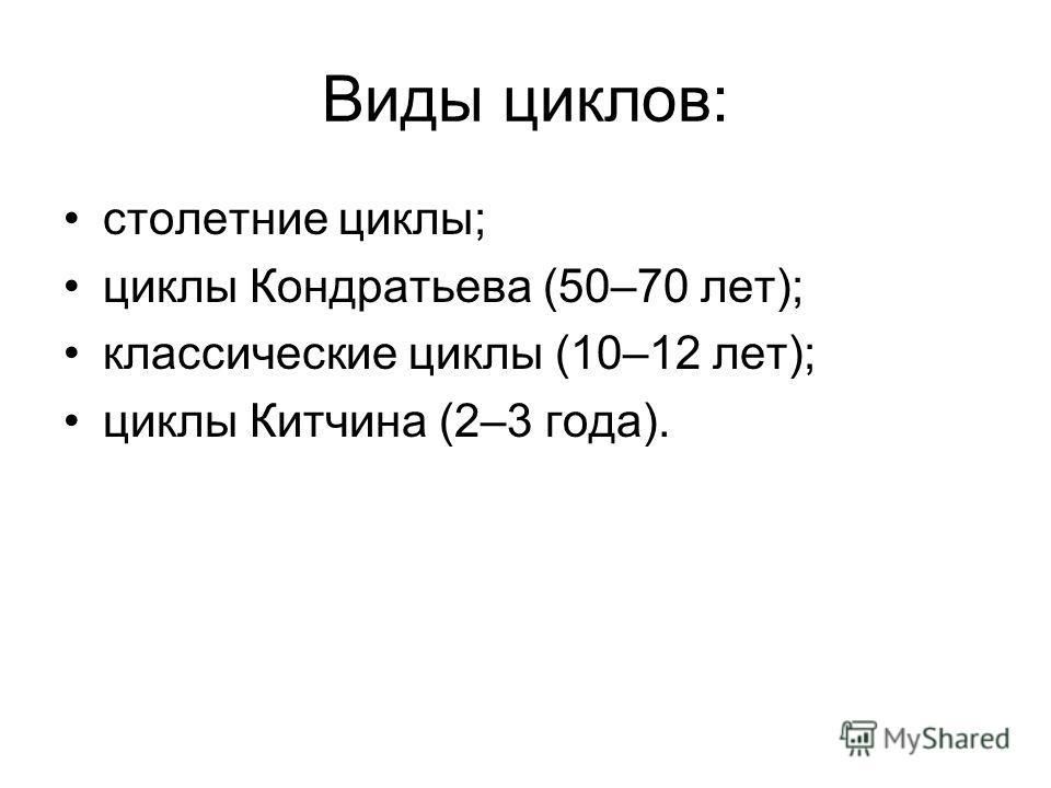 Виды циклов: столетние циклы; циклы Кондратьева (50–70 лет); классические циклы (10–12 лет); циклы Китчина (2–3 года).
