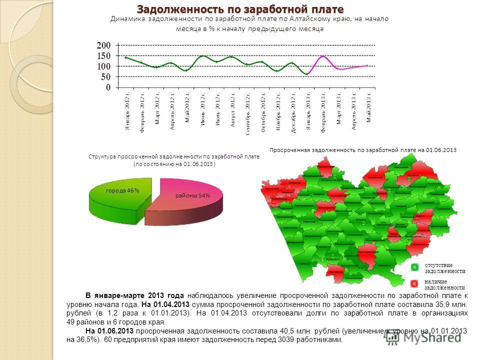 Задолженность по заработной плате В январе-марте 2013 года наблюдалось увеличение просроченной задолженности по заработной плате к уровню начала года. На 01.04.2013 сумма просроченной задолженности по заработной плате составила 35,9 млн. рублей (в 1,