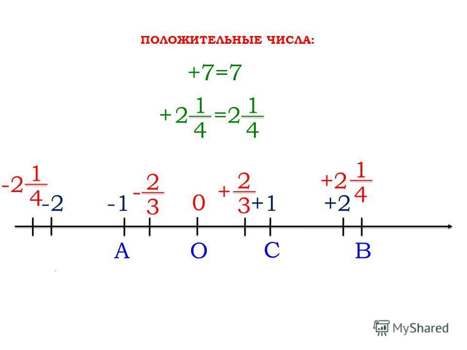 1 4 2 + +7=7 ПОЛОЖИТЕЛЬНЫЕ ЧИСЛА: 1 4 2 = ABO C 0 +1+2 + 2 3 1 4 - 2 3 -2 1 4