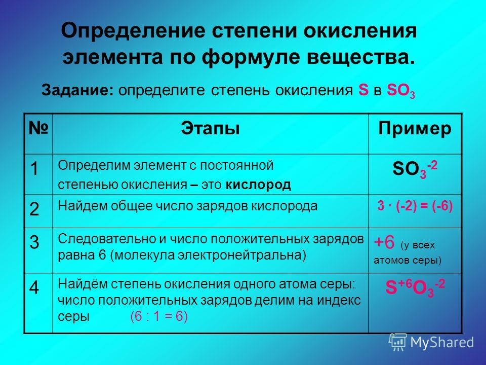Определение степени окисления элемента по формуле вещества. Этапы Пример 1 Определим элемент с постоянной степенью окисления – это кислород SO 3 -2 2 Найдем общее число зарядов кислорода 3 (-2) = (-6) 3 Следовательно и число положительных зарядов рав
