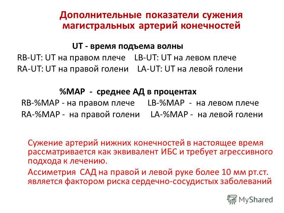 Дополнительные показатели сужения магистральных артерий конечностей UT - время подъема волны RB-UT: UT на правом плече LB-UT: UT на левом плече RA-UT: UT на правой голени LA-UT: UT на левой голени %MAP - среднее АД в процентах RB-%MAP - на правом пле